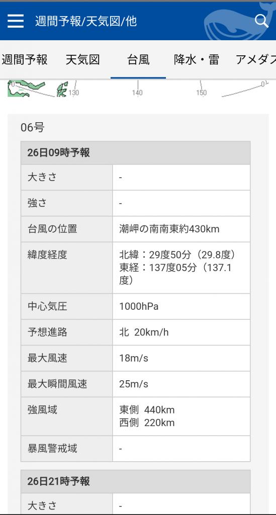 台風6号勢力