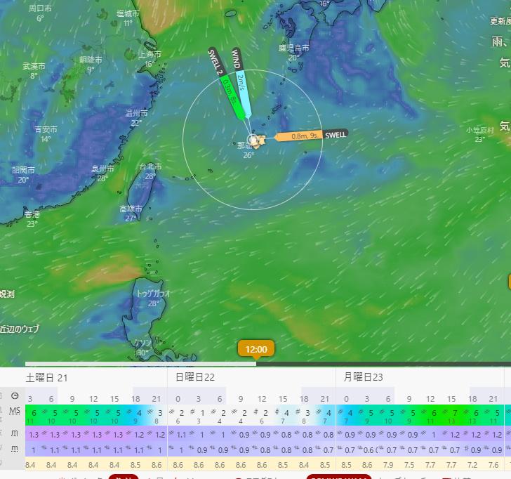 明後日の名護湾天気予報
