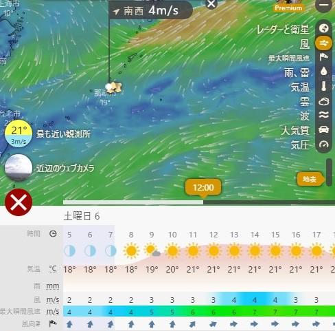令和3年2月6日の沖縄の天気予報